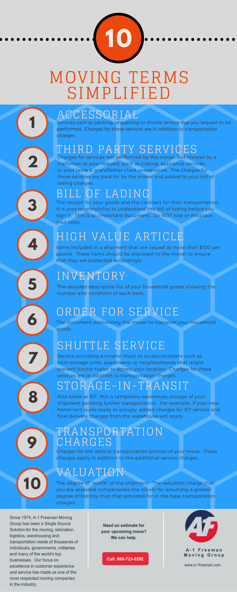 A-1 Freeman Moving Group Wichita Falls Moving Terms Infographic